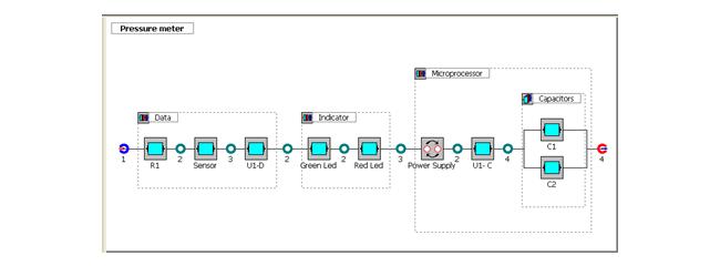 understanding the reliability block diagram rh hpreliability com